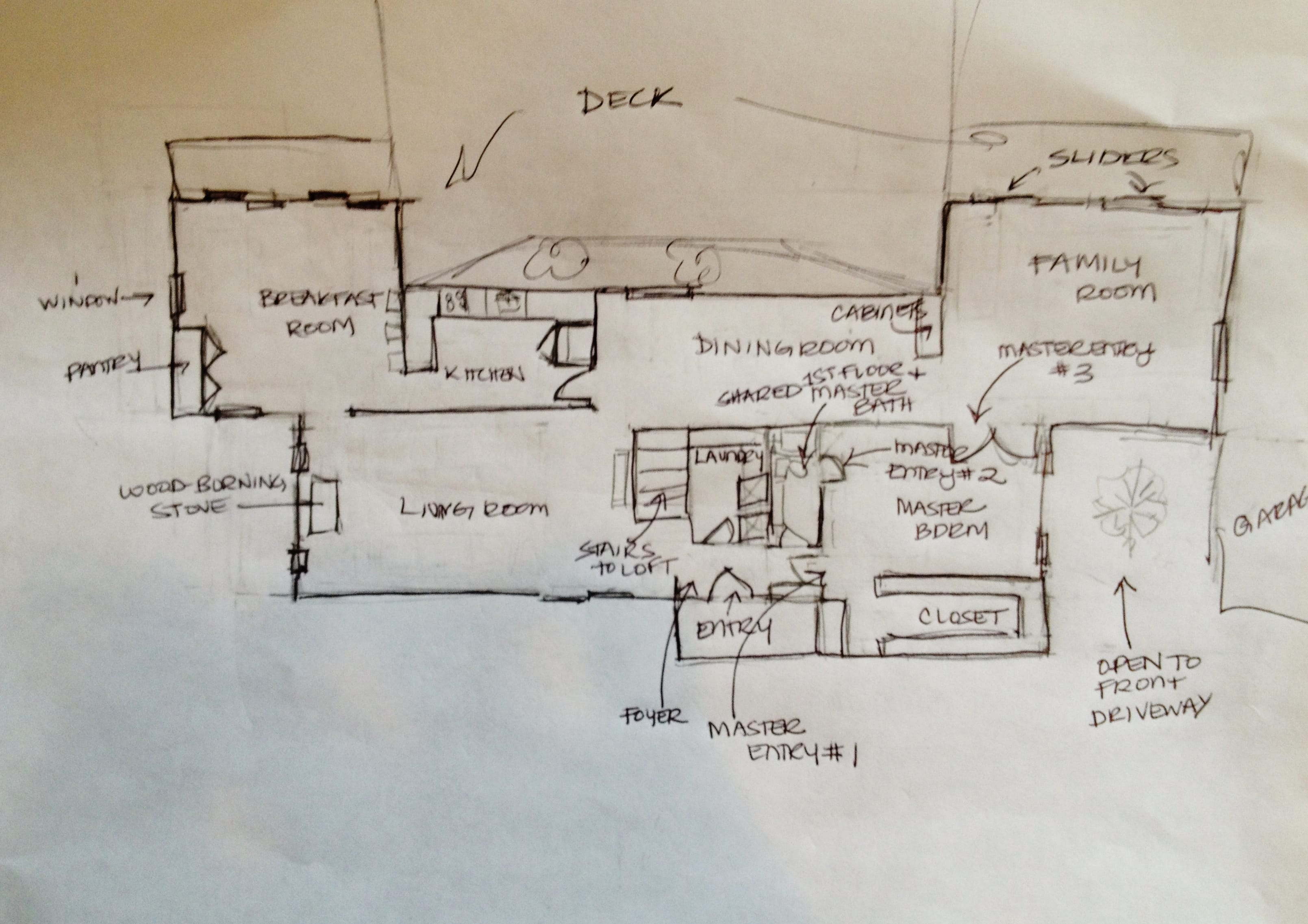 Ideal Before u After Floorplans for our House